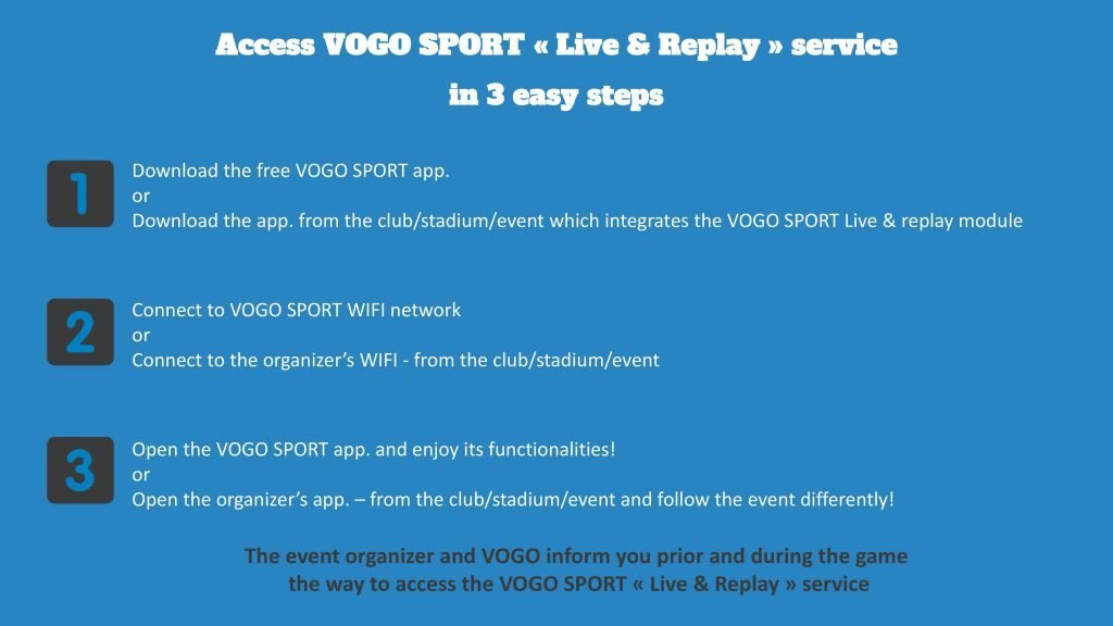 , How does VOGO SPORT work