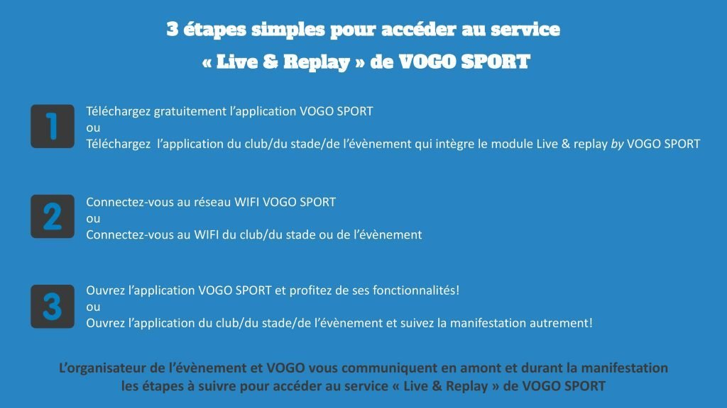 , Comment fonctionne VOGOSPORT FAN