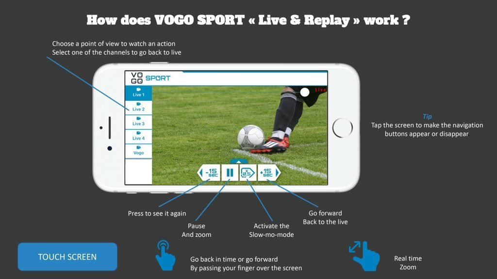 How does VOGO SPORT work